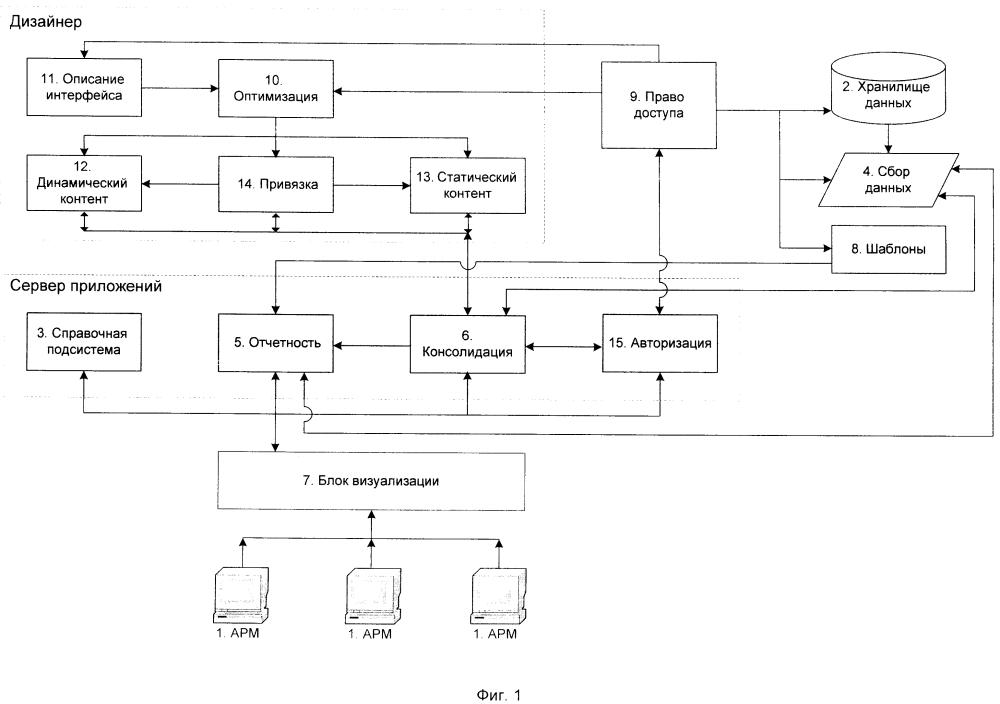 Система создания отчетных форм