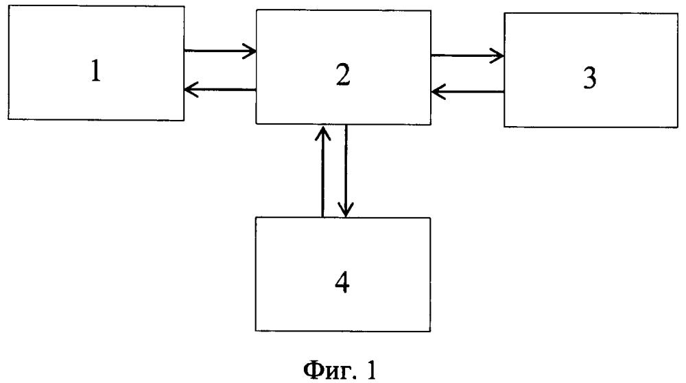 Интерактивная система взаимных расчетов в сфере реализации нефтепродуктов