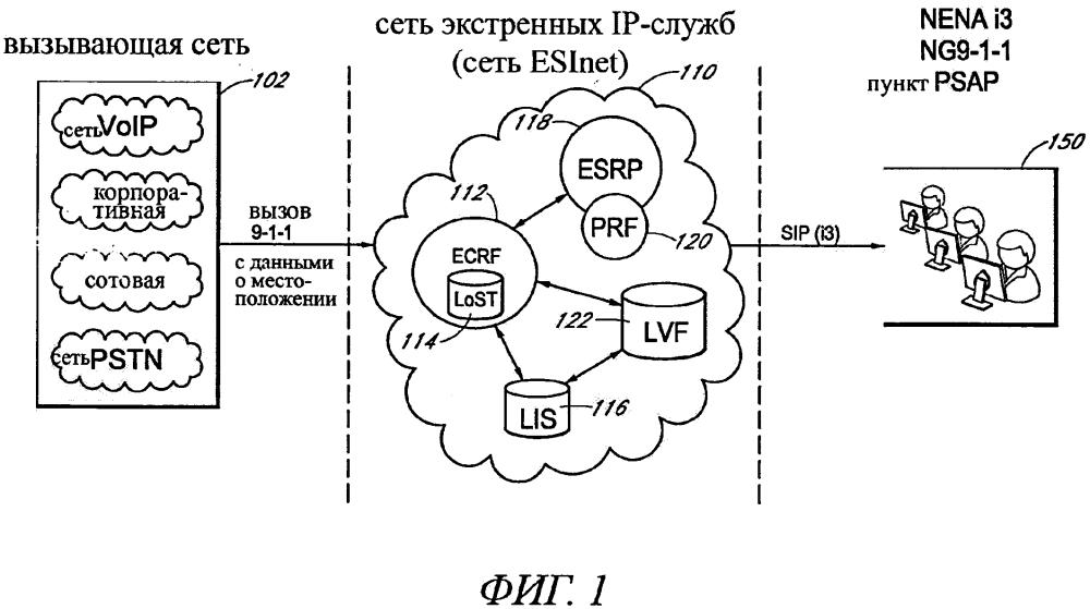 Системы, устройства и способы для совместного и распределенного управления экстренными мультимедийными данными