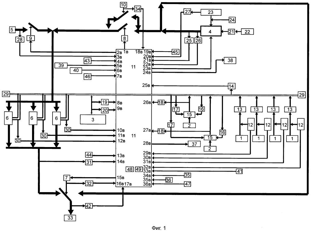 Способ управления автономной контейнерной электростанцией и система его осуществления