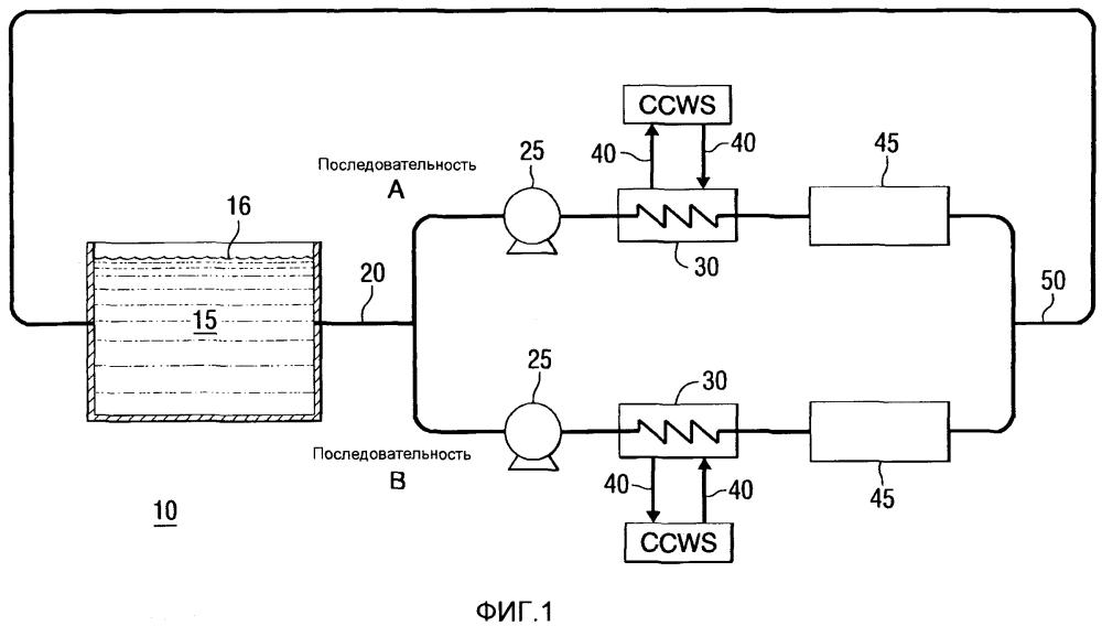 Пассивная система фильтрации зоны загрузки топлива
