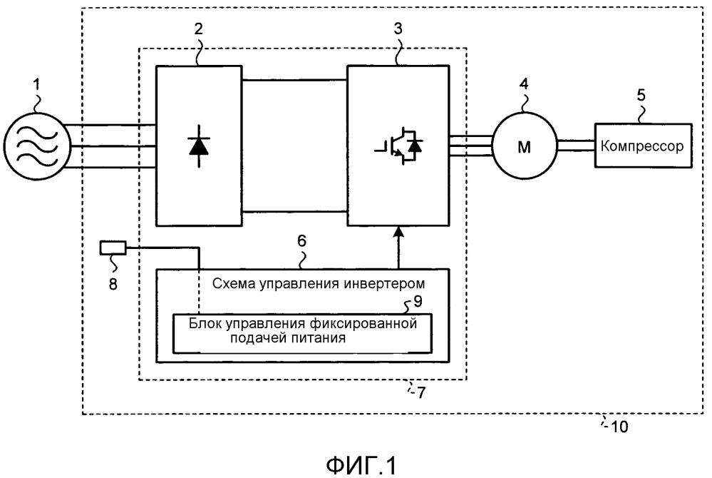 Кондиционер воздуха и способ управления кондиционером воздуха