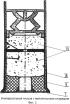 Универсальная гильза с метательным зарядом и снарядом