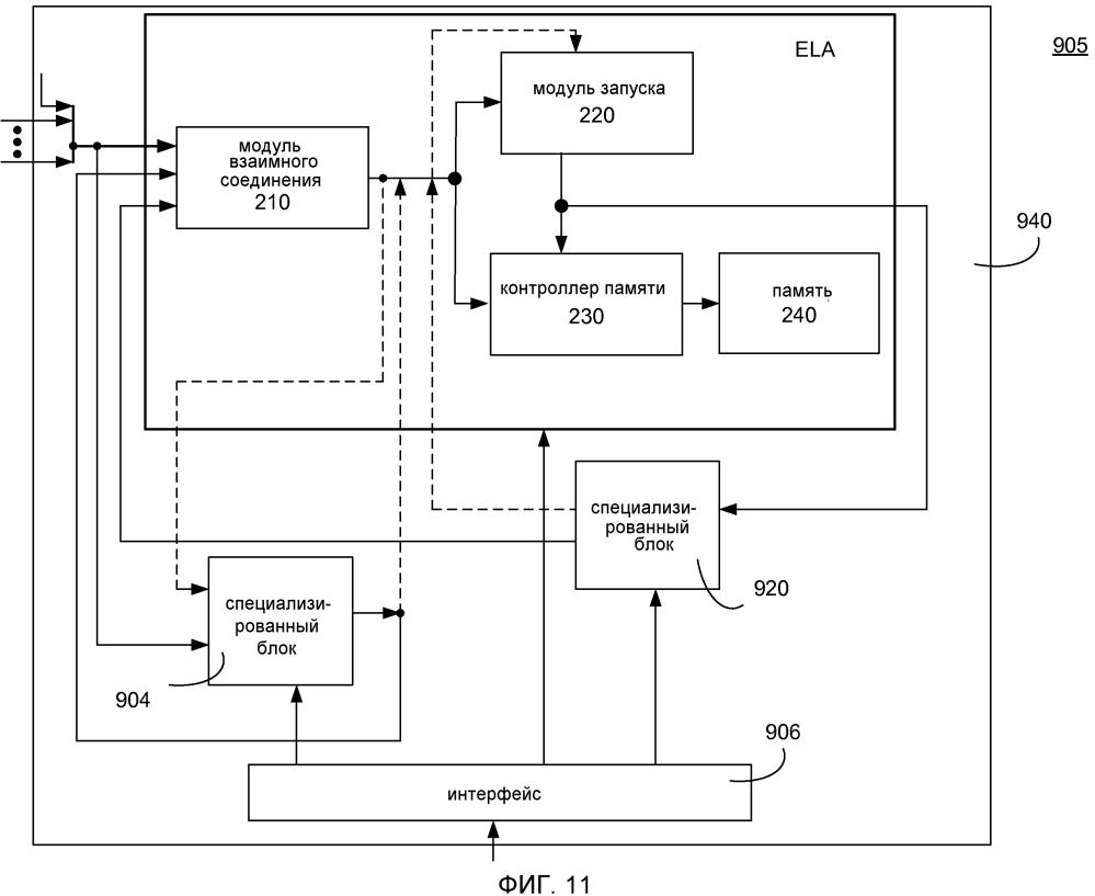 Интегральная схема, включающая в себя программируемый логический анализатор с расширенными возможностями анализа и отладки, и способ их выполнения