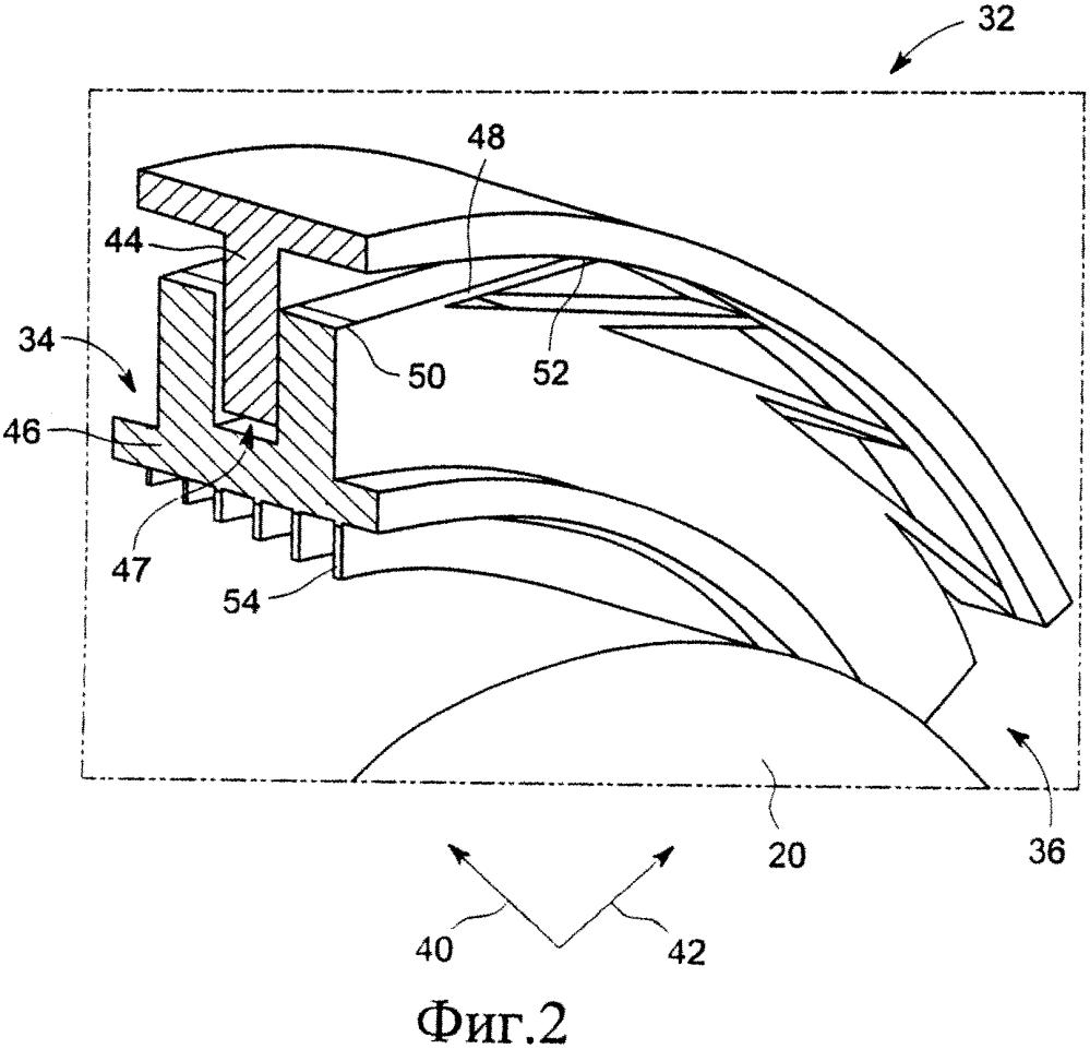 Уплотнительный узел для турбоустановки (варианты) и турбина или компрессор