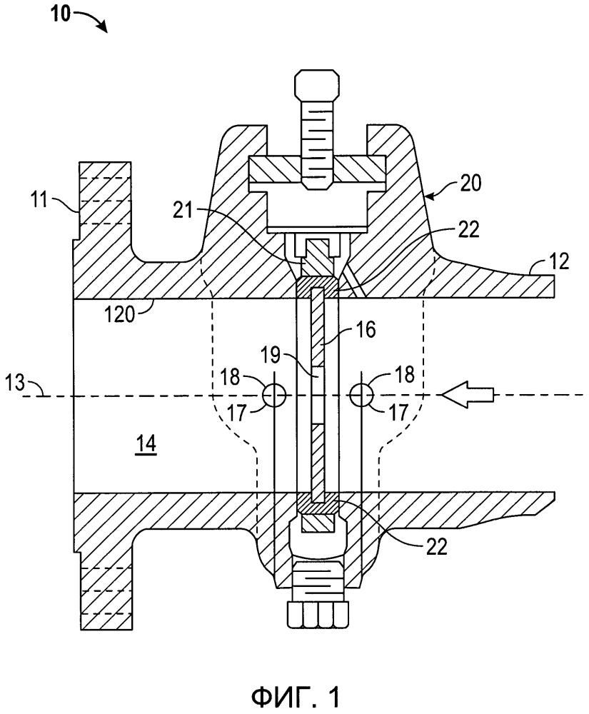 Система и способ для ультразвукового измерения с использованием фитинга диафрагменного расходомера