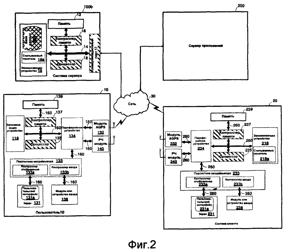 Способы и системы для поиска прикладных программ