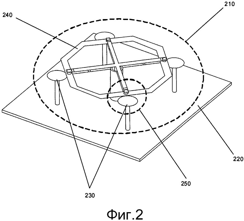Электромагнитная дипольная антенна