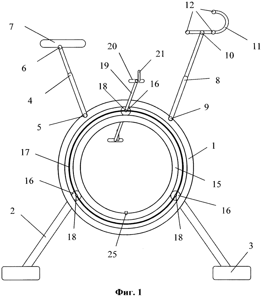 Велотренажер циркулярный