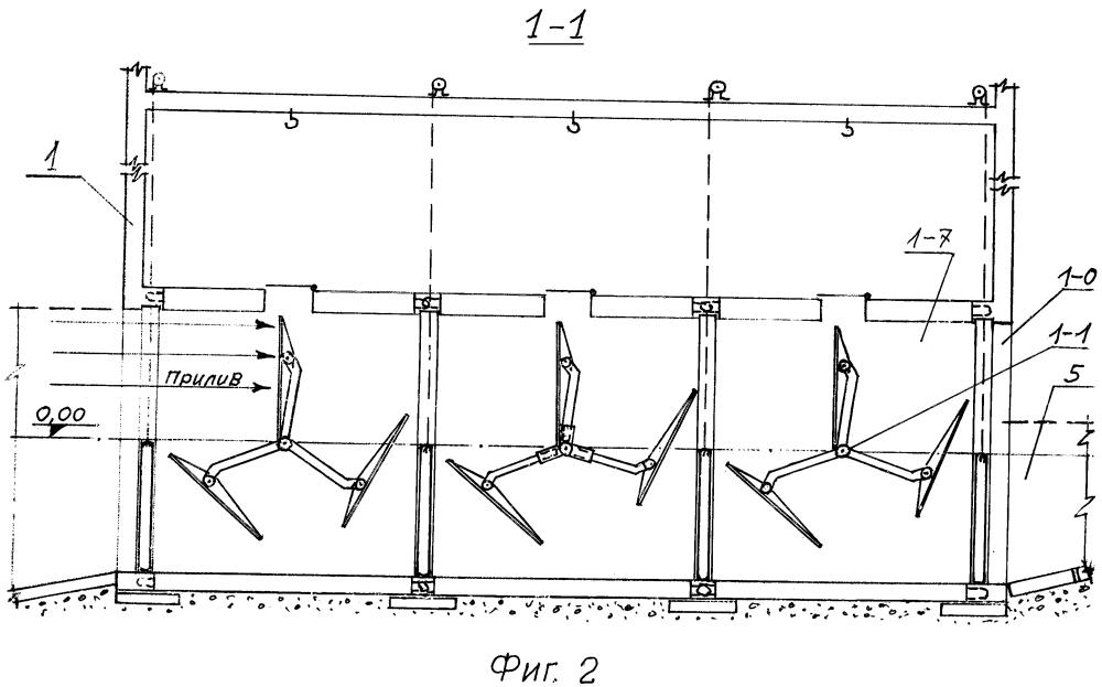 Гидротехнический комплекс однобассейновой приливной электростанции (пэс) с вододвигателями с изменяемой геометрией лопасти
