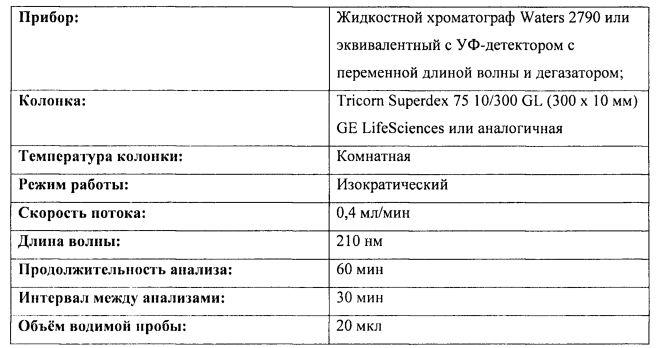 Водная композиция рекомбинантного фолликулостимулирующего гормона человека (варианты)
