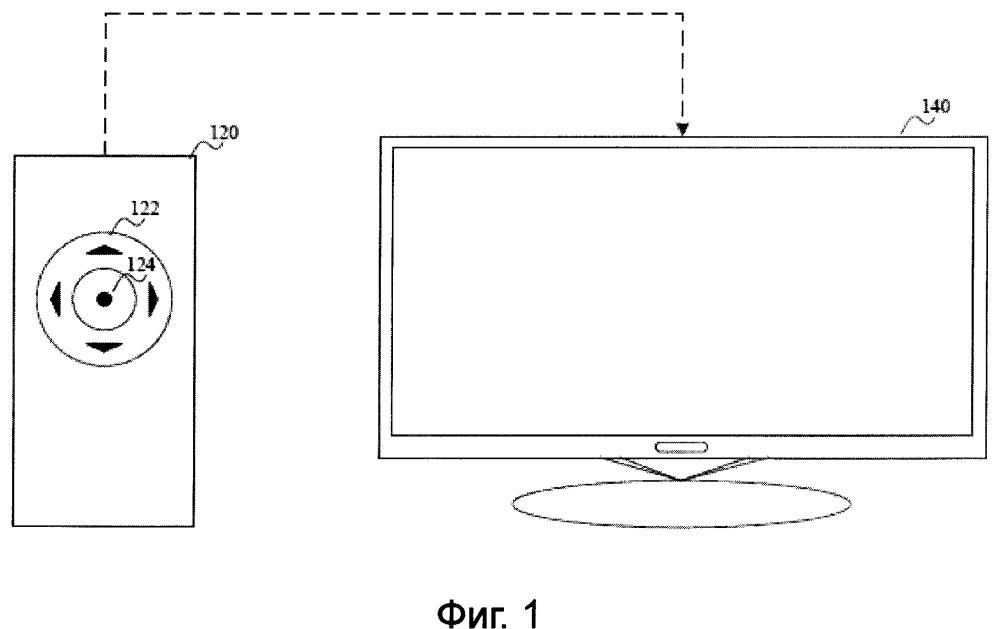 Система дистанционного управления, пульт дистанционного управления, устройство отображения и способ дистанционного управления