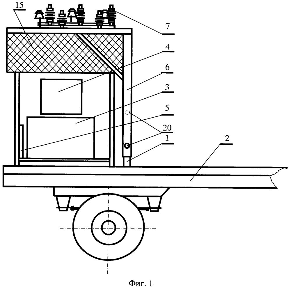 Мобильная трансформаторная подстанция