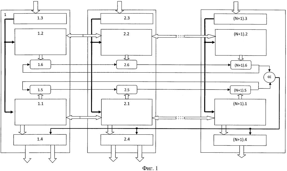 Способ интервального регулирования движения поездов на перегоне и устройство для осуществления способа