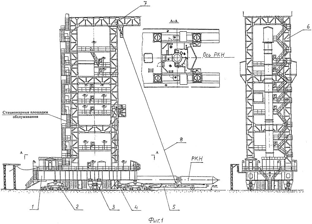 Устройство установочно-обслуживающее наземного оборудования космических ракетных комплексов