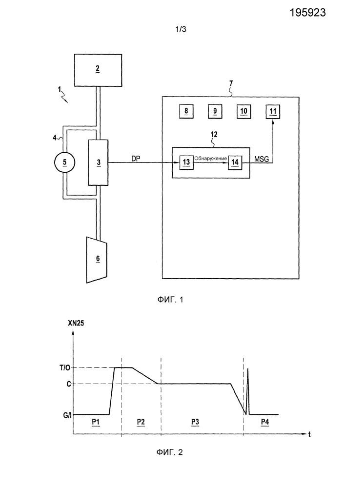 Контроль фильтра системы подачи топлива авиационного двигателя