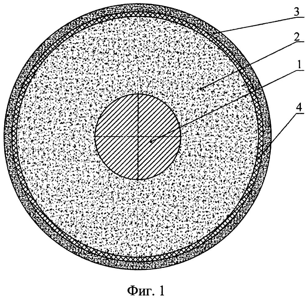 Разрывобезопасный волоконный супермаховик