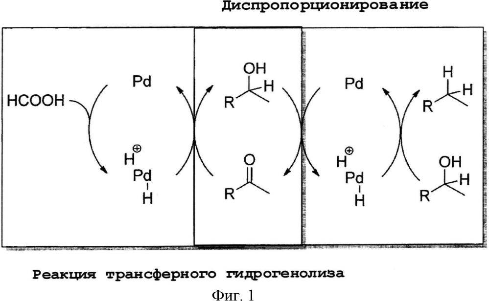 Восстановление связей с-о с помощью каталитического гидрирования с переносом водорода