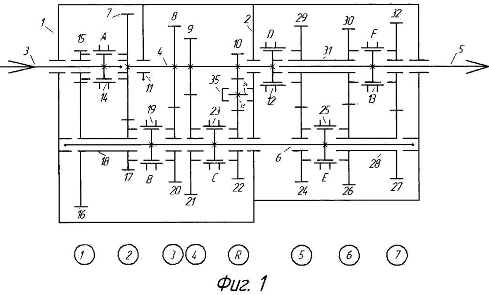 Многоступенчатая коробка передач типа 28r8