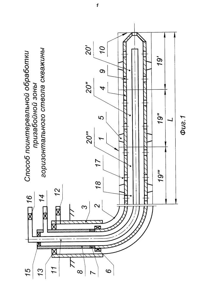 Способ поинтервальной обработки призабойной зоны горизонтального ствола скважины
