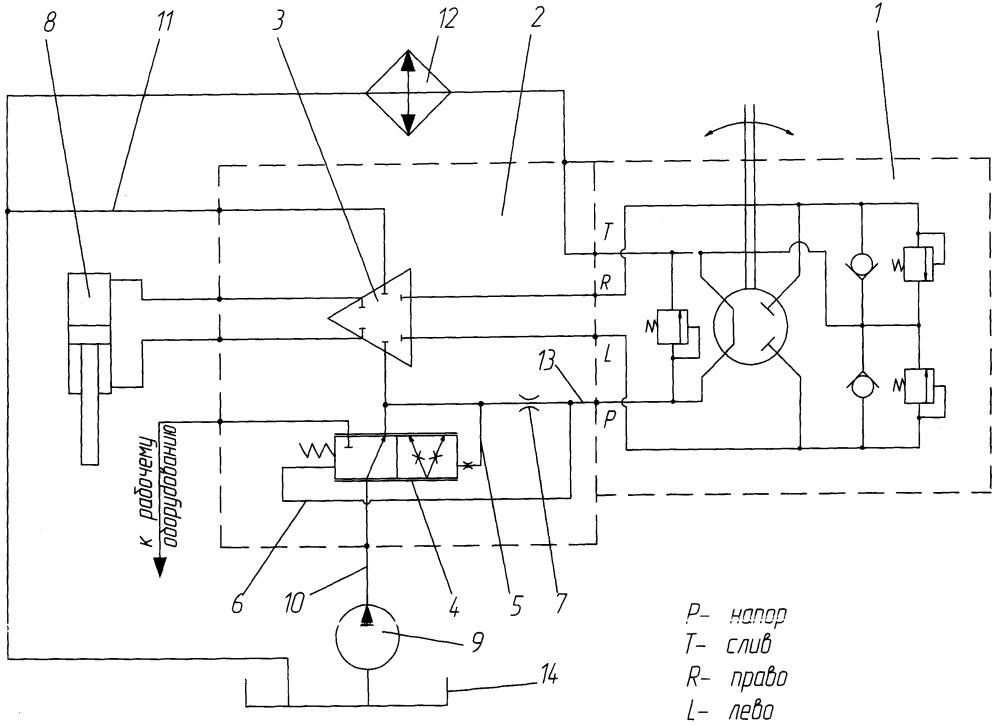 Рулевой механизм транспортного средства