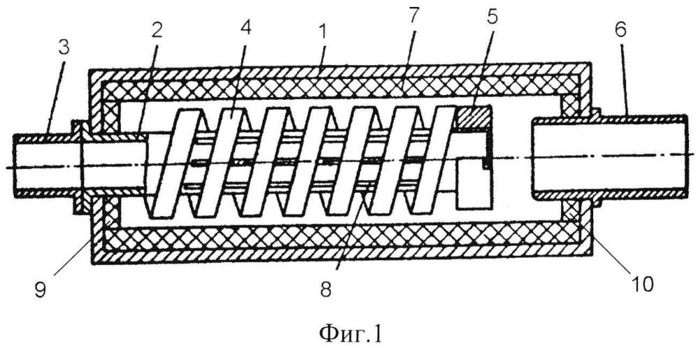 Глушитель шума с переменным сечением