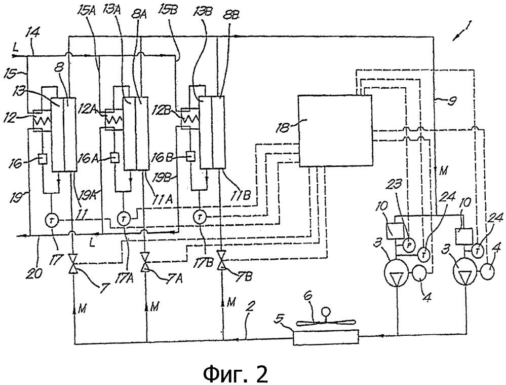 Охлаждающий контур, установка для осушки газа охлаждением и способ управления охлаждающим контуром