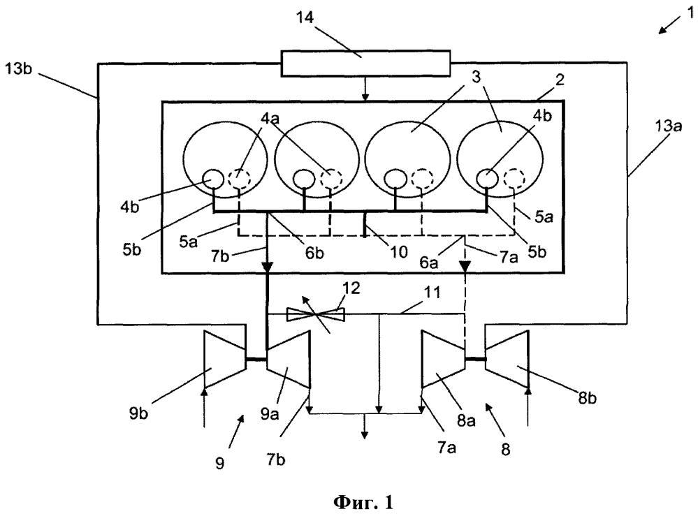 Двигатель внутреннего сгорания с турбонаддувом и способ его эксплуатации