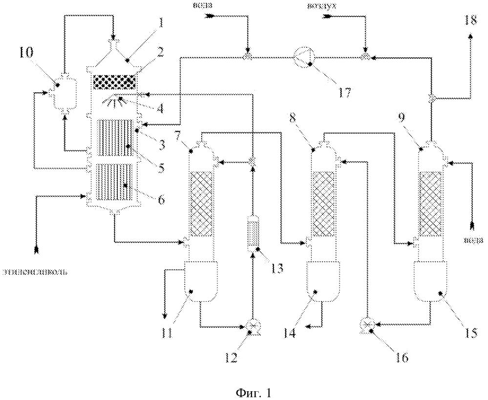 Способ непрерывного промышленного получения глиоксаля