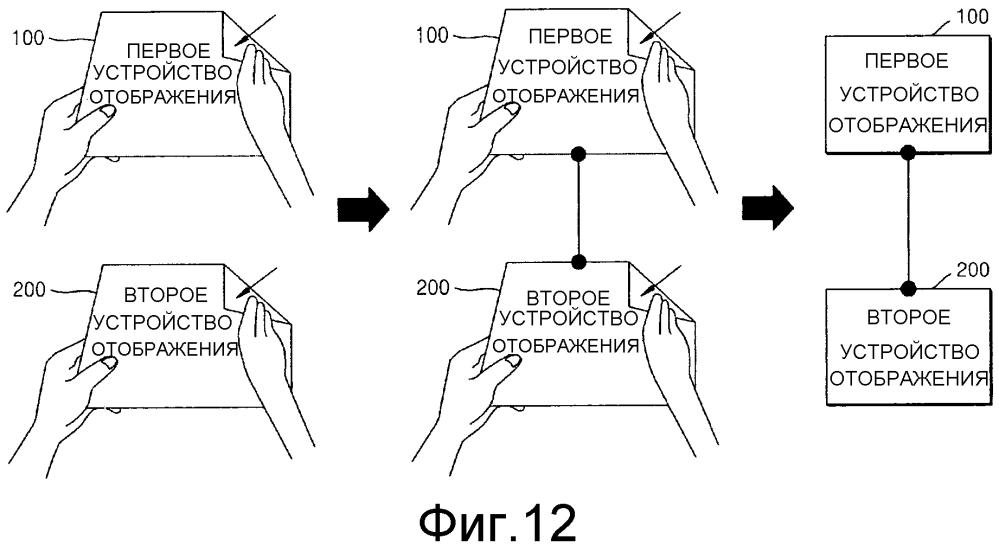 Способ установления линии связи и соответствующие устройства отображения