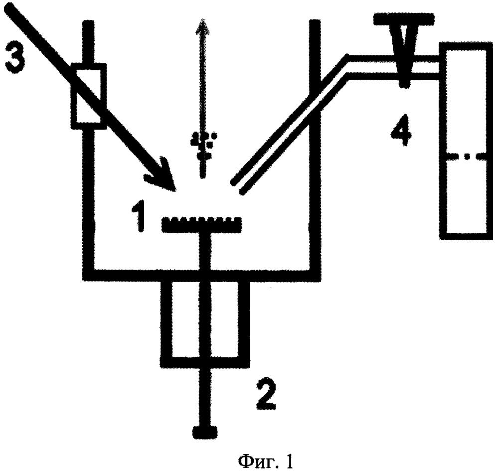 Способ масс-спектрометрического определения химических соединений