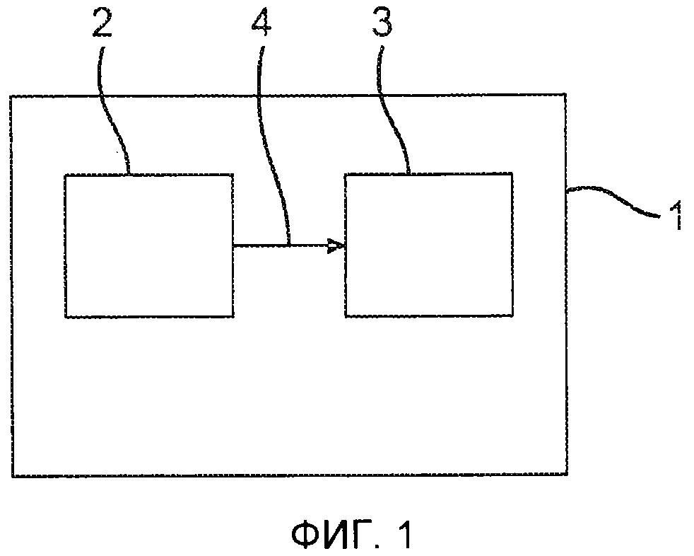 Предотвращение несанкционированного доступа к лазерному источнику