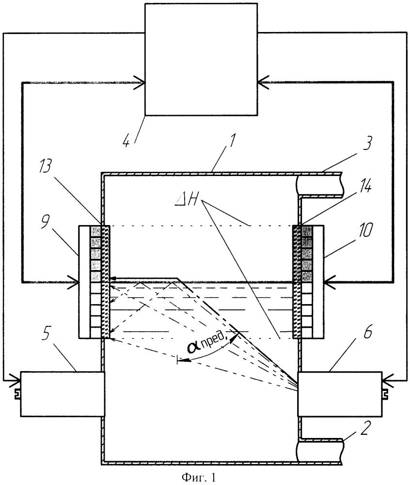 Способ измерения высоты уровня прозрачной жидкости и устройство для его осуществления