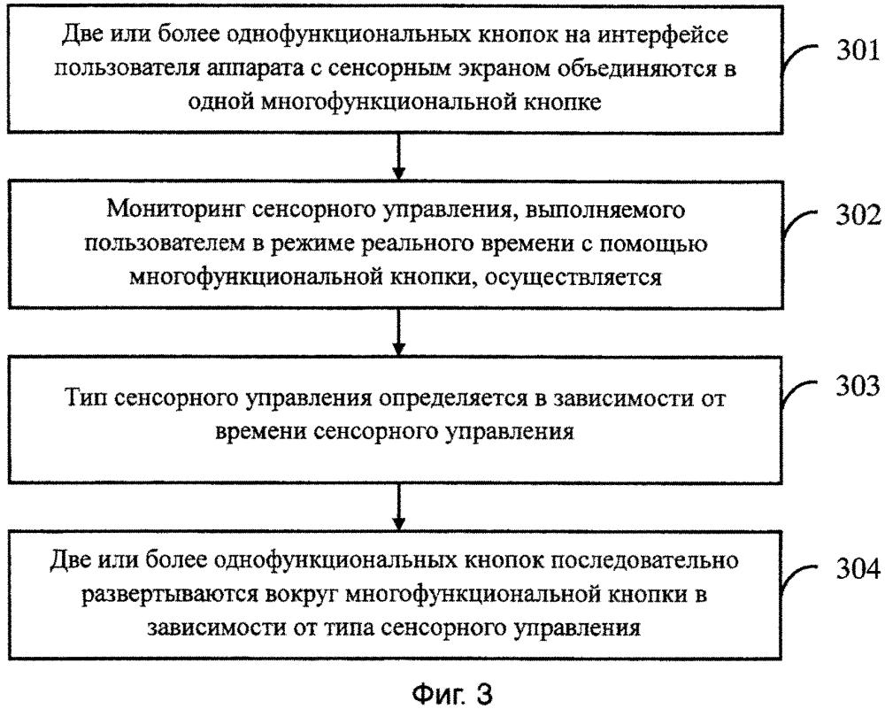 Способ и устройство для взаимодействия с интерфейсом пользователя, применяемые в аппарате с сенсорным экраном, и аппарат с сенсорным экраном