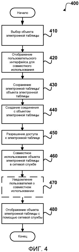 Бескодовое совместное использование объектов электронных таблиц