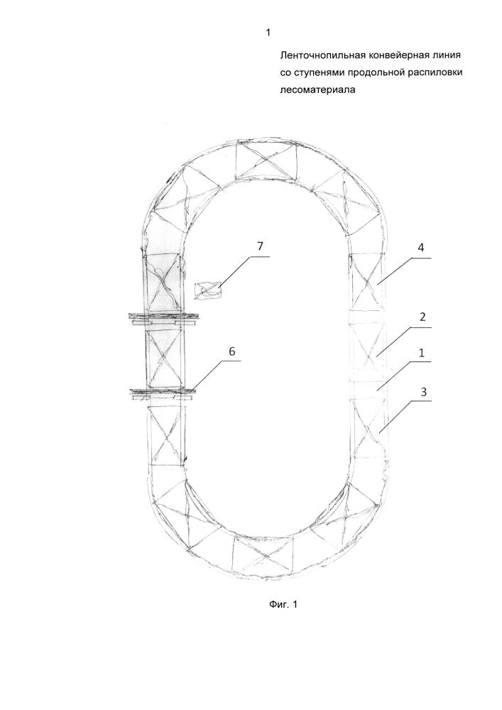 Ленточнопильная линия со ступенями продольной распиловки лесоматериала