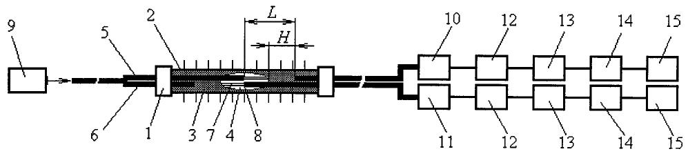 Способ дистанционного измерения угла отклонения объекта от горизонтального положения и устройство для его осуществления