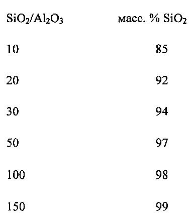 Адсорбент метилйодида, его применение и способ адсорбции метилйодида