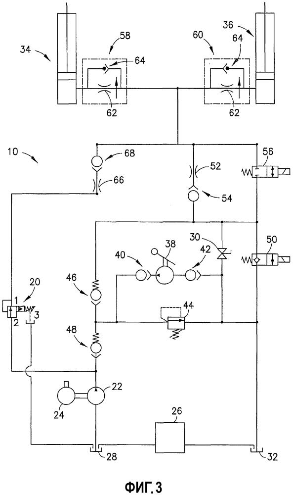 Гидравлическая система и конструкция для устройства доступа