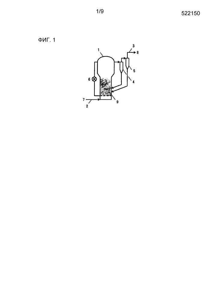 Способ превращения олефина или спирта и способ получения пропилена или ароматического соединения