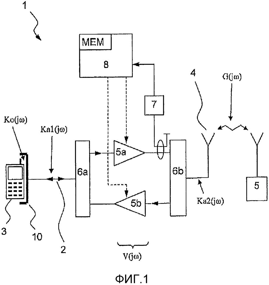 Схемное устройство для компенсации затухания, возникающего в антенном сигнальном соединении между оконечным устройством мобильной связи и антенной, а также способ компенсации