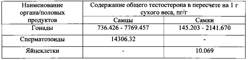 Способ получения биологически активного вещества из черноморской мидии mytilus galloprovincialis lam.