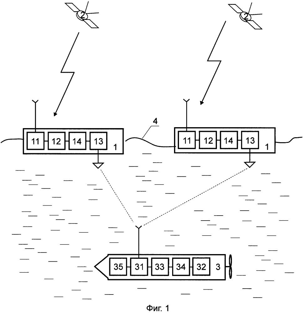 Способ навигации подводных объектов и система для его осуществления