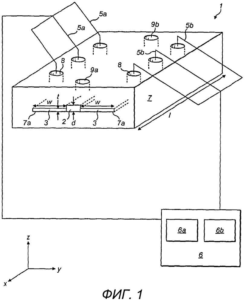Устройство для приложения непрерывного электрического поля и способ