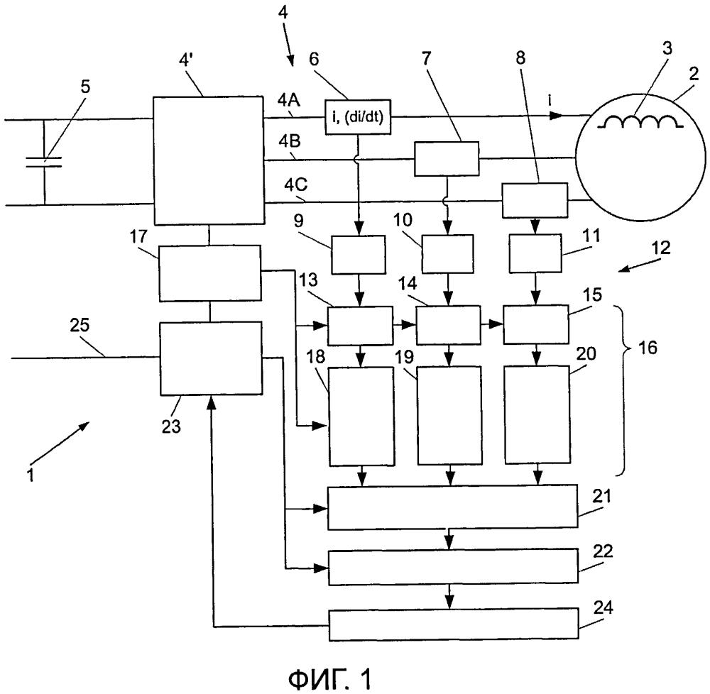 Способ и устройство для выявления в онлайн-режиме ухудшения состояния изоляции электродвигателя
