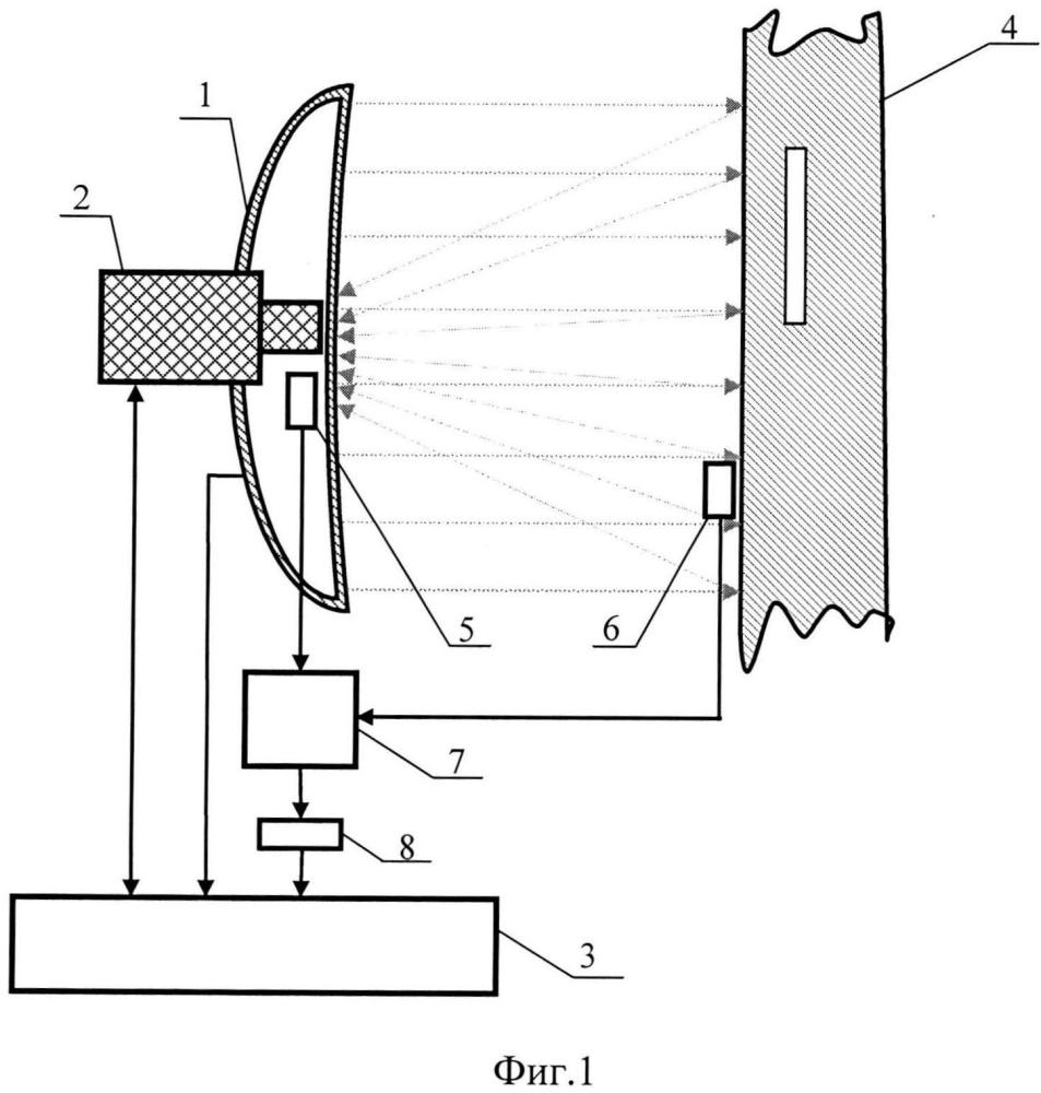 Тепловизионная дефектоскопическая система