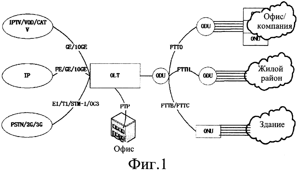 Оптическое линейное терминальное устройство и способ его работы