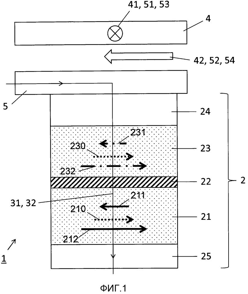 Ячейка магнитного оперативного запоминающего устройства (mram) с самоадресацией, содержащая ферримагнитные слои