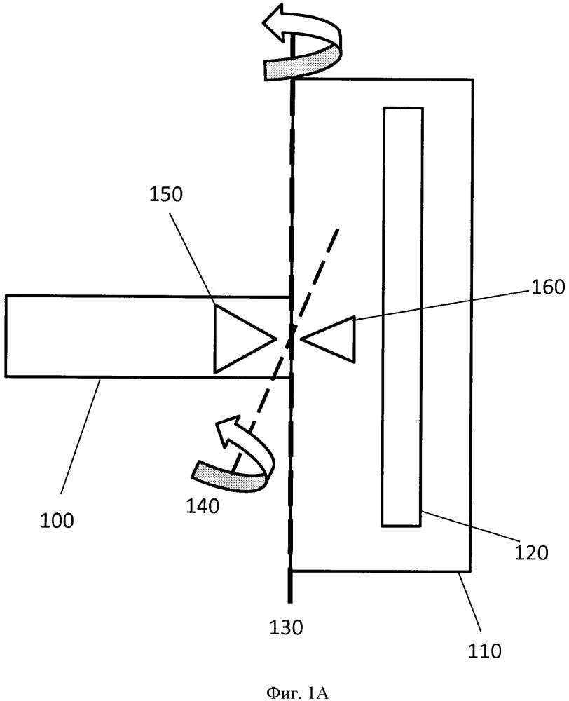 Индицирующий компонент для бритвенного прибора с поворотной частью