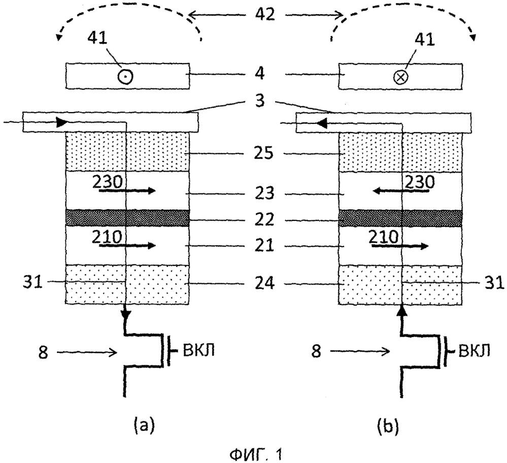 Ячейка mram и способ для записи в ячейку mram с использованием термической операции записи с пониженным током поля